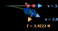 Earth-Sun System