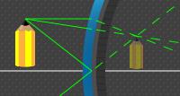 Optics: Convex Mirror